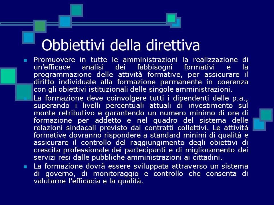 Obbiettivi della direttiva Promuovere in tutte le amministrazioni la realizzazione di un'efficace analisi dei fabbisogni formativi e la programmazione