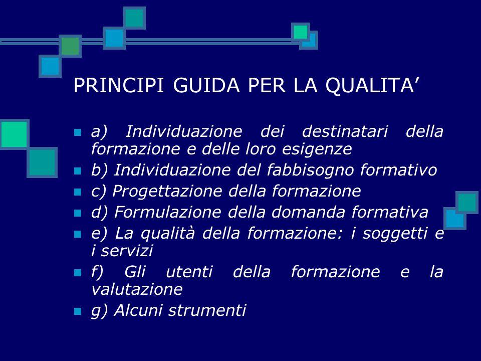PRINCIPI GUIDA PER LA QUALITA' a) Individuazione dei destinatari della formazione e delle loro esigenze b) Individuazione del fabbisogno formativo c)