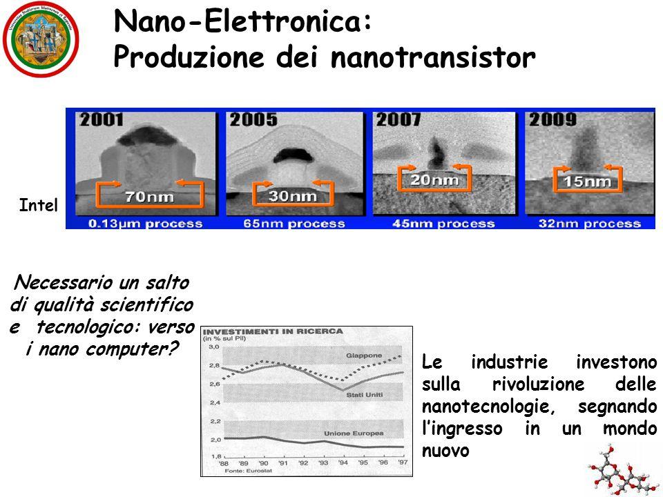 Necessario un salto di qualità scientifico e tecnologico: verso i nano computer? Le industrie investono sulla rivoluzione delle nanotecnologie, segnan