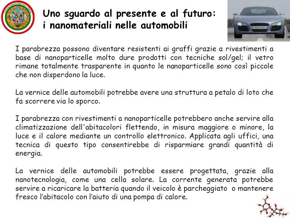 Uno sguardo al presente e al futuro: i nanomateriali nelle automobili I parabrezza possono diventare resistenti ai graffi grazie a rivestimenti a base