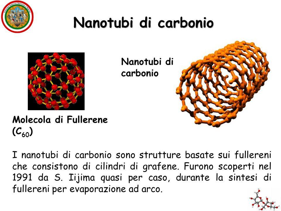 A cosa serviranno i nanotubi.