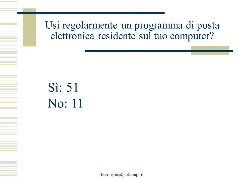 tavosanis@ital.unipi.it Usi regolarmente un programma di posta elettronica residente sul tuo computer.