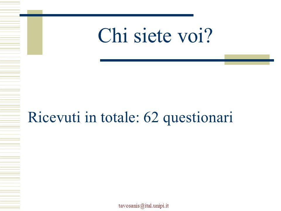 tavosanis@ital.unipi.it Chi siete voi Ricevuti in totale: 62 questionari