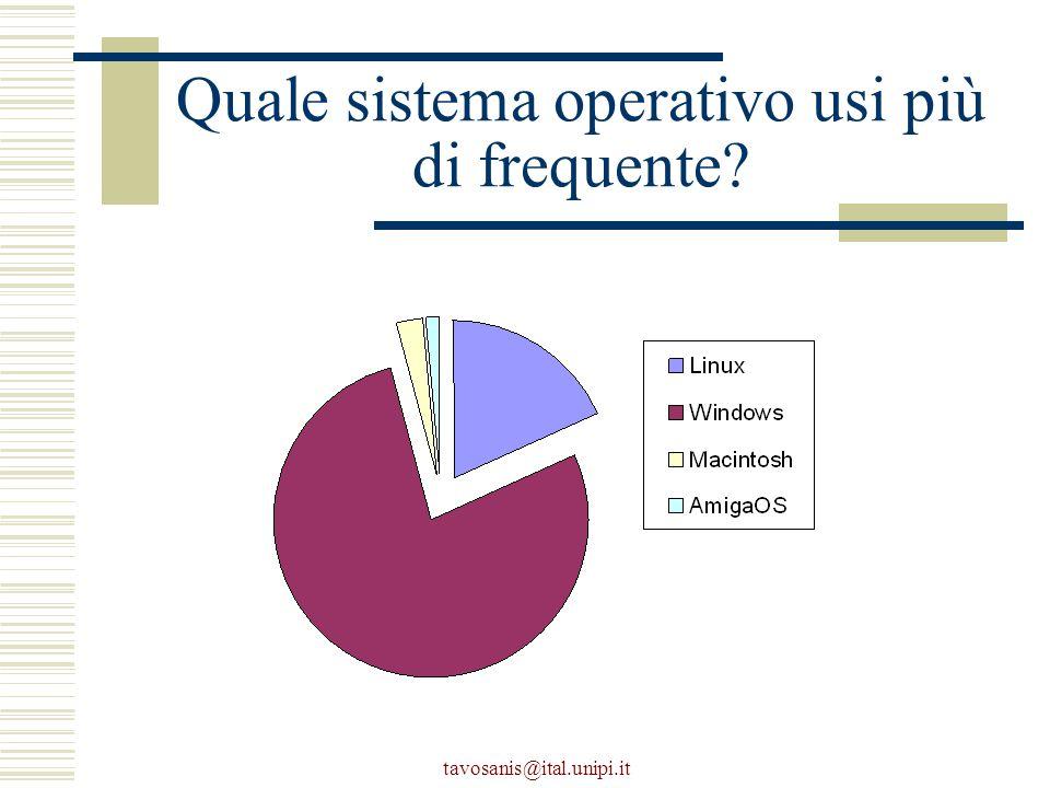 tavosanis@ital.unipi.it Quale sistema operativo usi più di frequente
