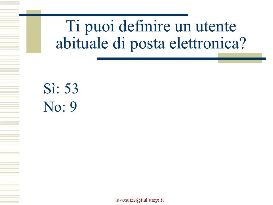 tavosanis@ital.unipi.it Ti puoi definire un utente abituale di posta elettronica Sì: 53 No: 9