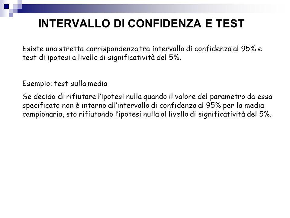 INTERVALLO DI CONFIDENZA E TEST Esiste una stretta corrispondenza tra intervallo di confidenza al 95% e test di ipotesi a livello di significatività del 5%.
