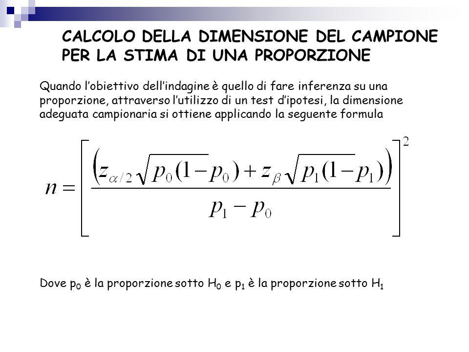 CALCOLO DELLA DIMENSIONE DEL CAMPIONE PER LA STIMA DI UNA PROPORZIONE Quando l'obiettivo dell'indagine è quello di fare inferenza su una proporzione, attraverso l'utilizzo di un test d'ipotesi, la dimensione adeguata campionaria si ottiene applicando la seguente formula Dove p 0 è la proporzione sotto H 0 e p 1 è la proporzione sotto H 1