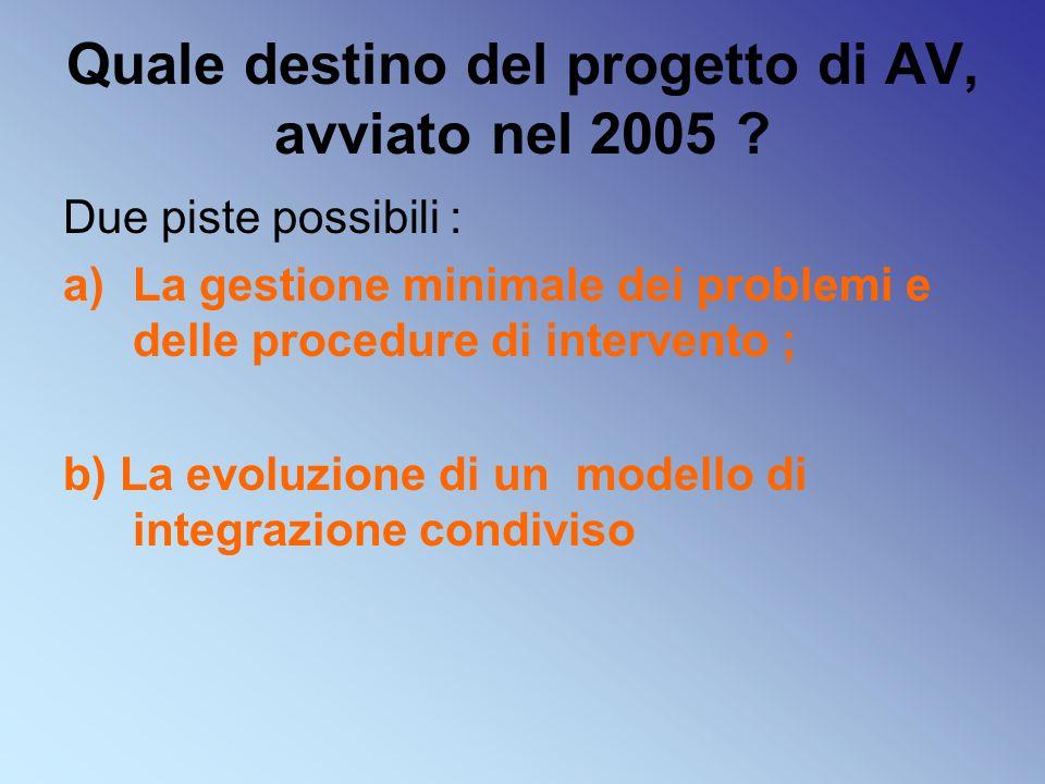 Quale destino del progetto di AV, avviato nel 2005 .