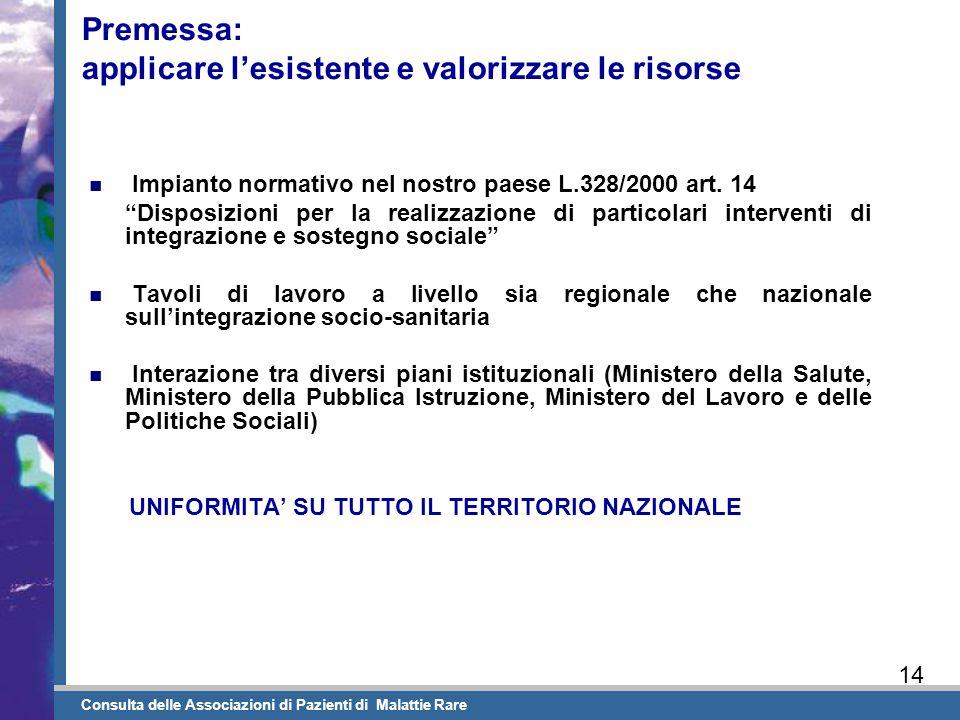 """Consulta delle Associazioni di Pazienti di Malattie Rare Impianto normativo nel nostro paese L.328/2000 art. 14 """"Disposizioni per la realizzazione di"""