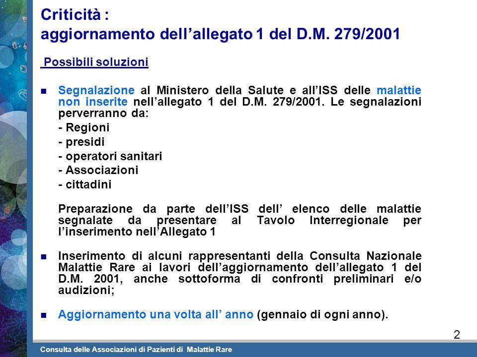 Consulta delle Associazioni di Pazienti di Malattie Rare Possibili soluzioni Segnalazione al Ministero della Salute e all'ISS delle malattie non inser