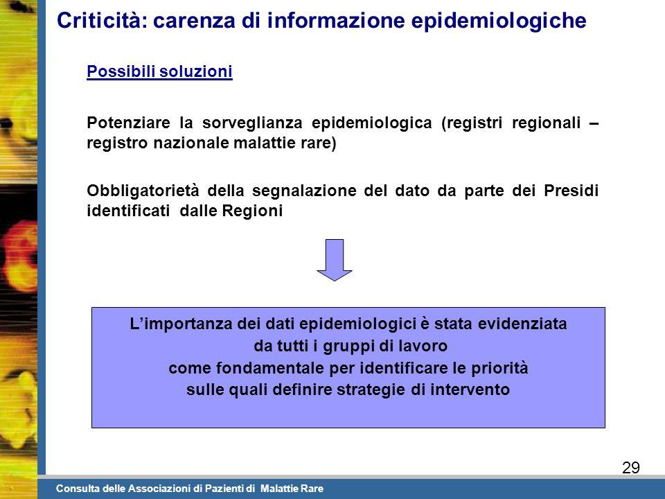 Possibili soluzioni Potenziare la sorveglianza epidemiologica (registri regionali – registro nazionale malattie rare) Obbligatorietà della segnalazion