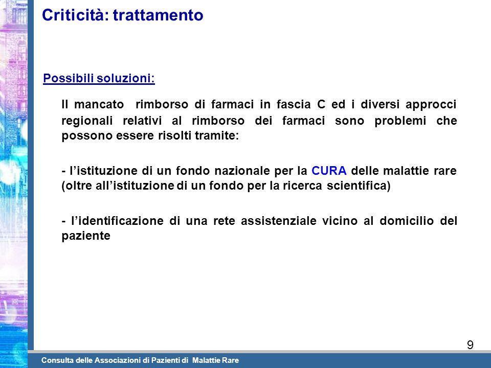Criticità: trattamento Possibili soluzioni: Il mancato rimborso di farmaci in fascia C ed i diversi approcci regionali relativi al rimborso dei farmac