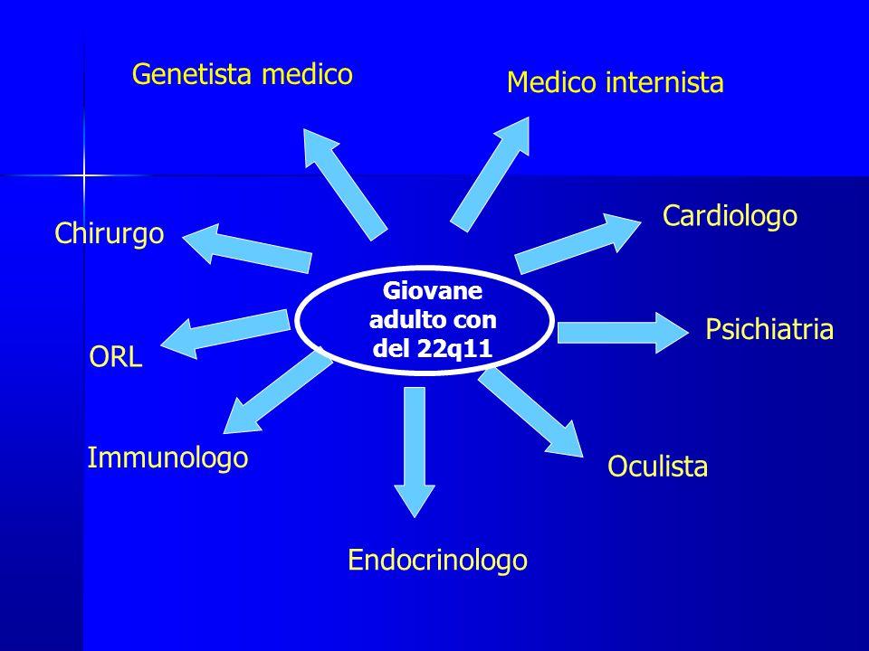 Giovane adulto con del 22q11 Genetista medico Cardiologo Psichiatria Oculista Endocrinologo Immunologo Chirurgo Medico internista ORL