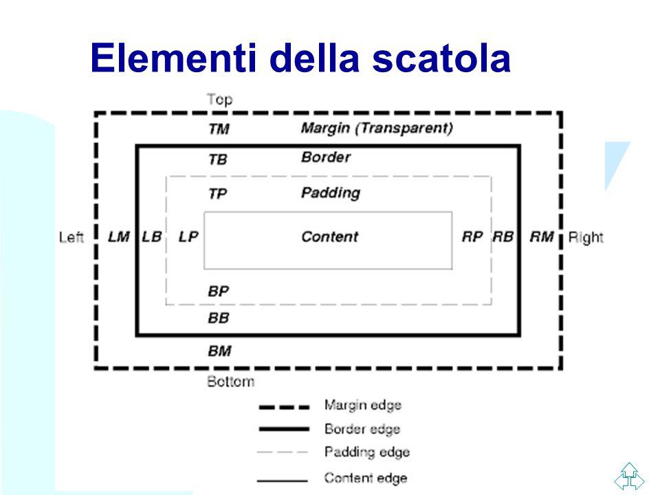 LTW Elementi della scatola