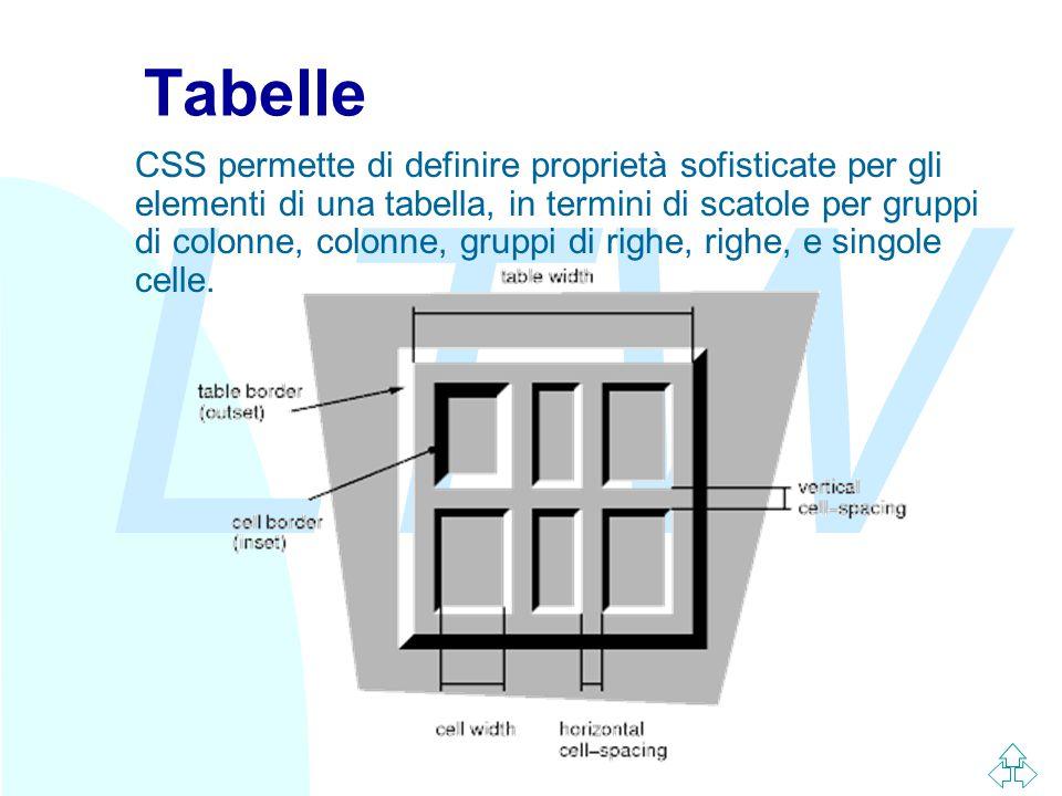 LTW Tabelle CSS permette di definire proprietà sofisticate per gli elementi di una tabella, in termini di scatole per gruppi di colonne, colonne, grup
