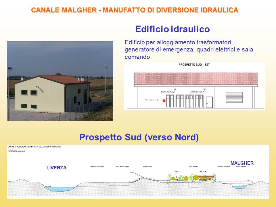 14 CANALE MALGHER - MANUFATTO DI DIVERSIONE IDRAULICA Edificio idraulico LIVENZA MALGHER Prospetto Sud (verso Nord) Edificio per alloggiamento trasfor