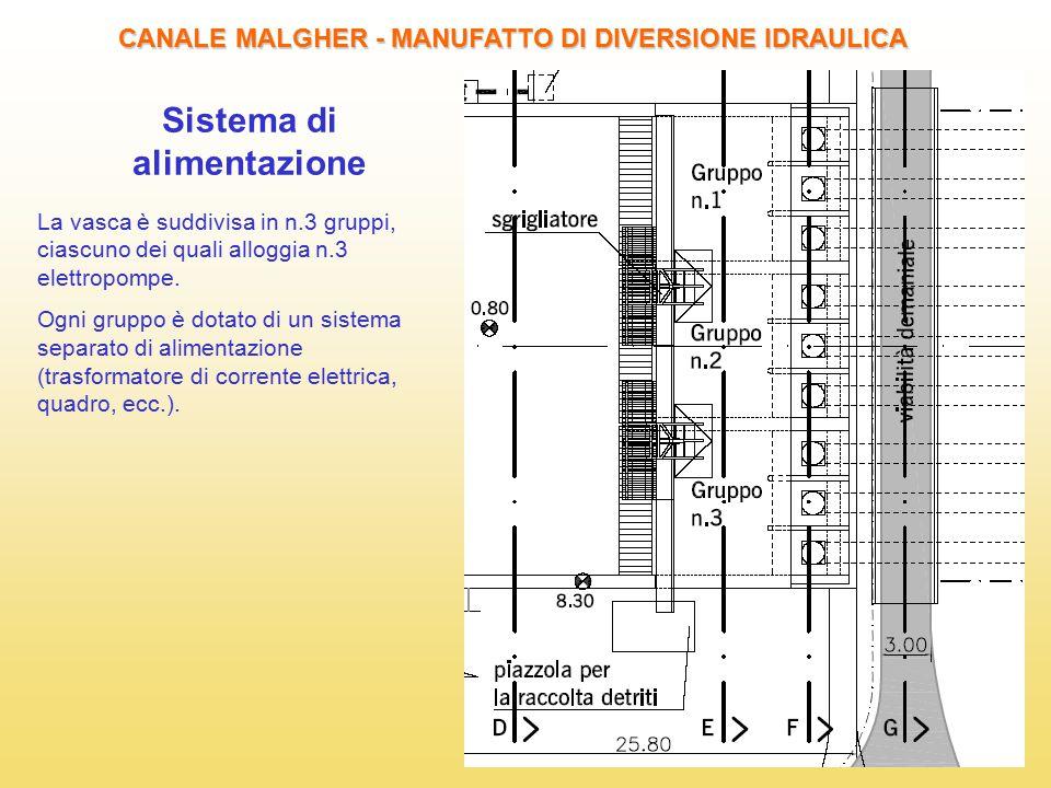 16 CANALE MALGHER - MANUFATTO DI DIVERSIONE IDRAULICA Sistema di alimentazione La vasca è suddivisa in n.3 gruppi, ciascuno dei quali alloggia n.3 ele