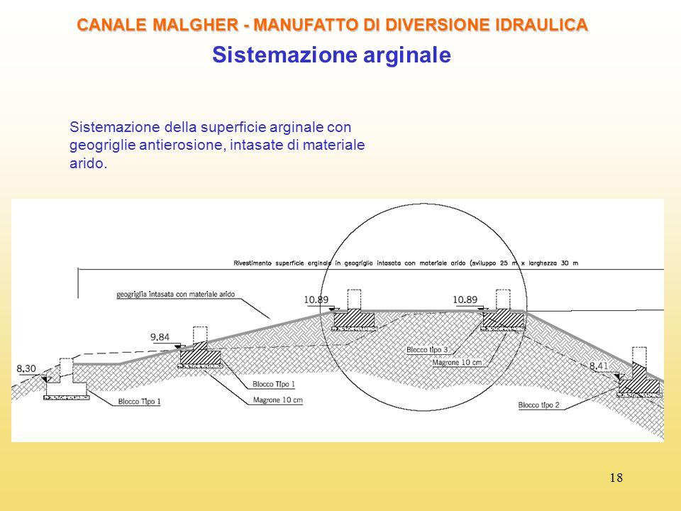 18 CANALE MALGHER - MANUFATTO DI DIVERSIONE IDRAULICA Sistemazione arginale Sistemazione della superficie arginale con geogriglie antierosione, intasa