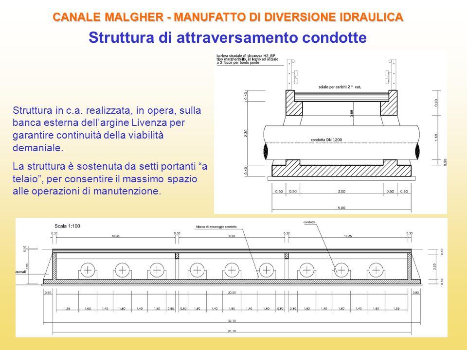 19 CANALE MALGHER - MANUFATTO DI DIVERSIONE IDRAULICA Struttura di attraversamento condotte Struttura in c.a. realizzata, in opera, sulla banca estern