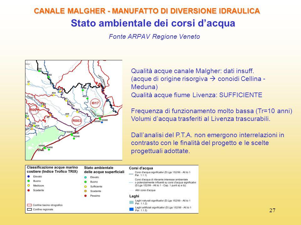 27 CANALE MALGHER - MANUFATTO DI DIVERSIONE IDRAULICA Stato ambientale dei corsi d'acqua Fonte ARPAV Regione Veneto Qualità acque canale Malgher: dati