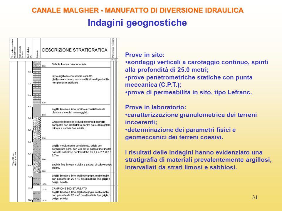 31 CANALE MALGHER - MANUFATTO DI DIVERSIONE IDRAULICA Indagini geognostiche Prove in sito: sondaggi verticali a carotaggio continuo, spinti alla profo