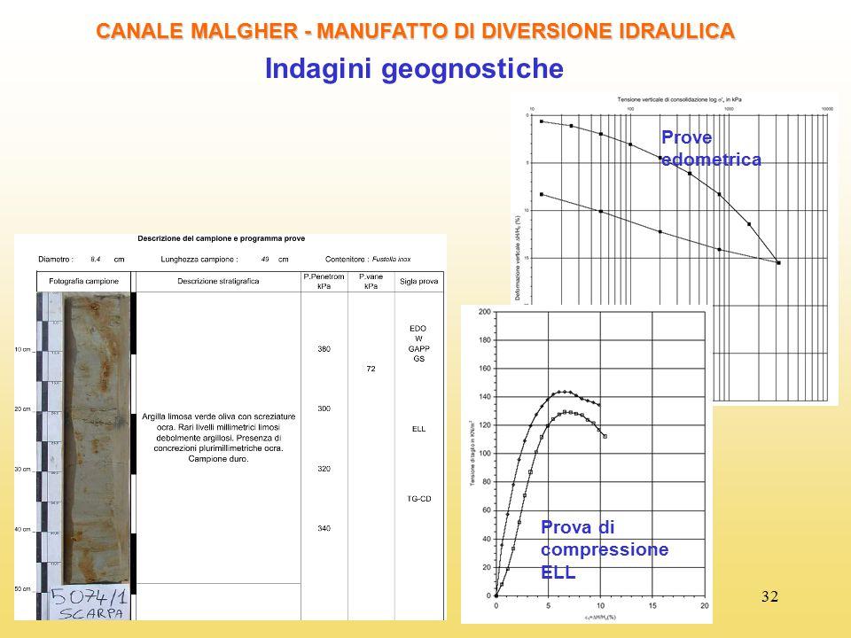 32 CANALE MALGHER - MANUFATTO DI DIVERSIONE IDRAULICA Indagini geognostiche Prova di compressione ELL Prove edometrica