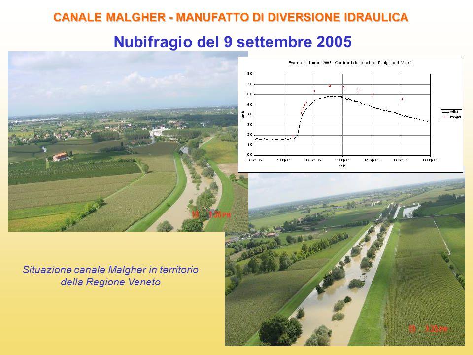 6 Nubifragio del 9 settembre 2005 CANALE MALGHER - MANUFATTO DI DIVERSIONE IDRAULICA Situazione canale Malgher in territorio della Regione Veneto