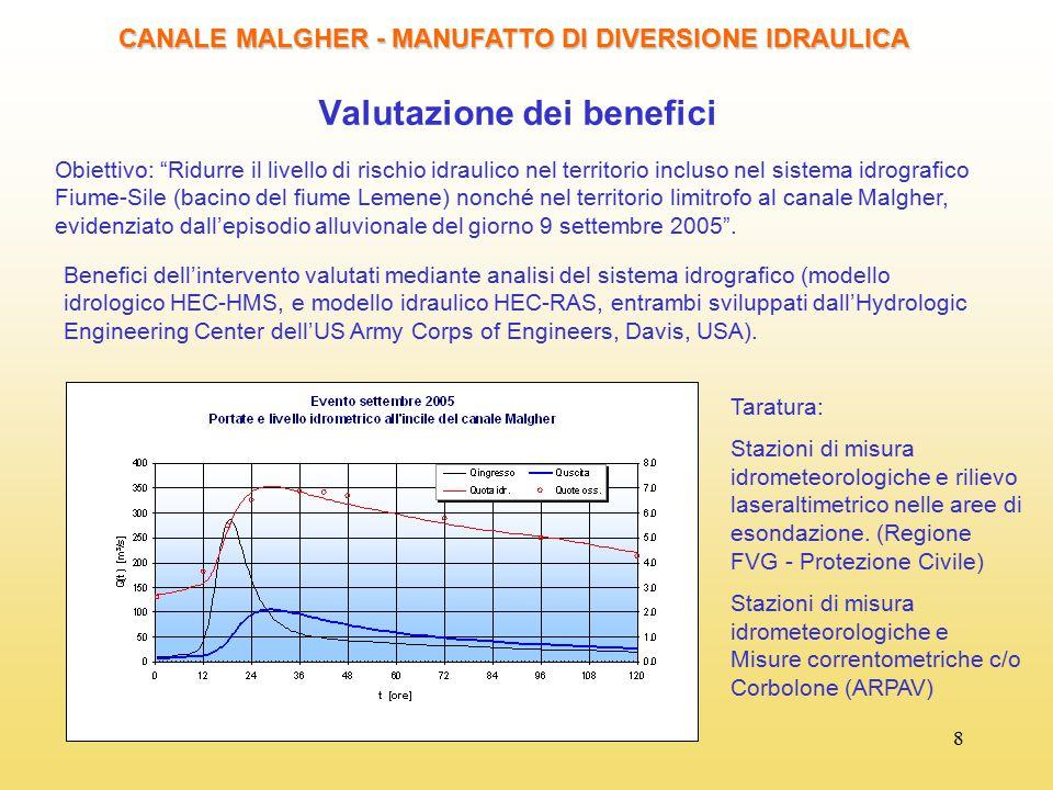 """8 Valutazione dei benefici CANALE MALGHER - MANUFATTO DI DIVERSIONE IDRAULICA Obiettivo: """"Ridurre il livello di rischio idraulico nel territorio inclu"""
