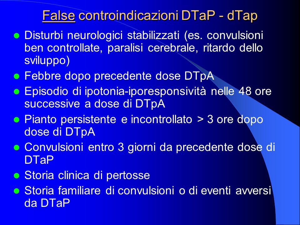 False controindicazioni DTaP - dTap Disturbi neurologici stabilizzati (es. convulsioni ben controllate, paralisi cerebrale, ritardo dello sviluppo) Fe