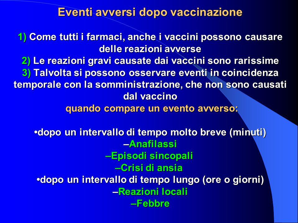 Eventi avversi dopo vaccinazione 1) Come tutti i farmaci, anche i vaccini possono causare delle reazioni avverse 2) Le reazioni gravi causate dai vacc
