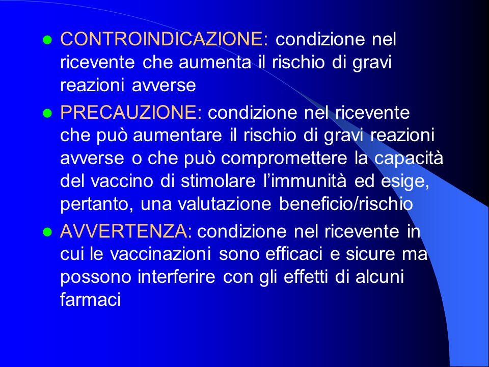 CONTROINDICAZIONE: condizione nel ricevente che aumenta il rischio di gravi reazioni avverse PRECAUZIONE: condizione nel ricevente che può aumentare il rischio di gravi reazioni avverse o che può compromettere la capacità del vaccino di stimolare l'immunità ed esige, pertanto, una valutazione beneficio/rischio AVVERTENZA: condizione nel ricevente in cui le vaccinazioni sono efficaci e sicure ma possono interferire con gli effetti di alcuni farmaci