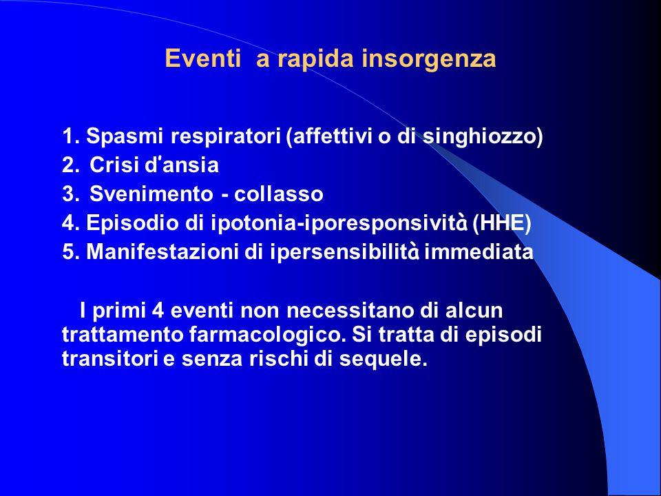 Eventi a rapida insorgenza 1.Spasmi respiratori (affettivi o di singhiozzo) 2.