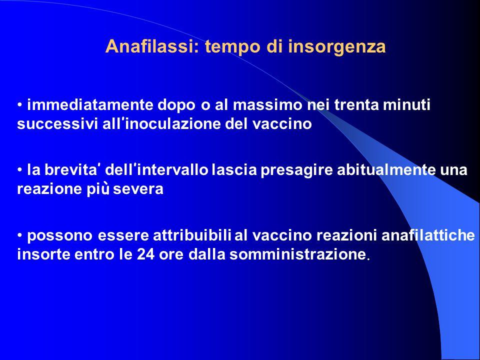 Anafilassi: tempo di insorgenza immediatamente dopo o al massimo nei trenta minuti successivi all ' inoculazione del vaccino la brevita ' dell ' inter