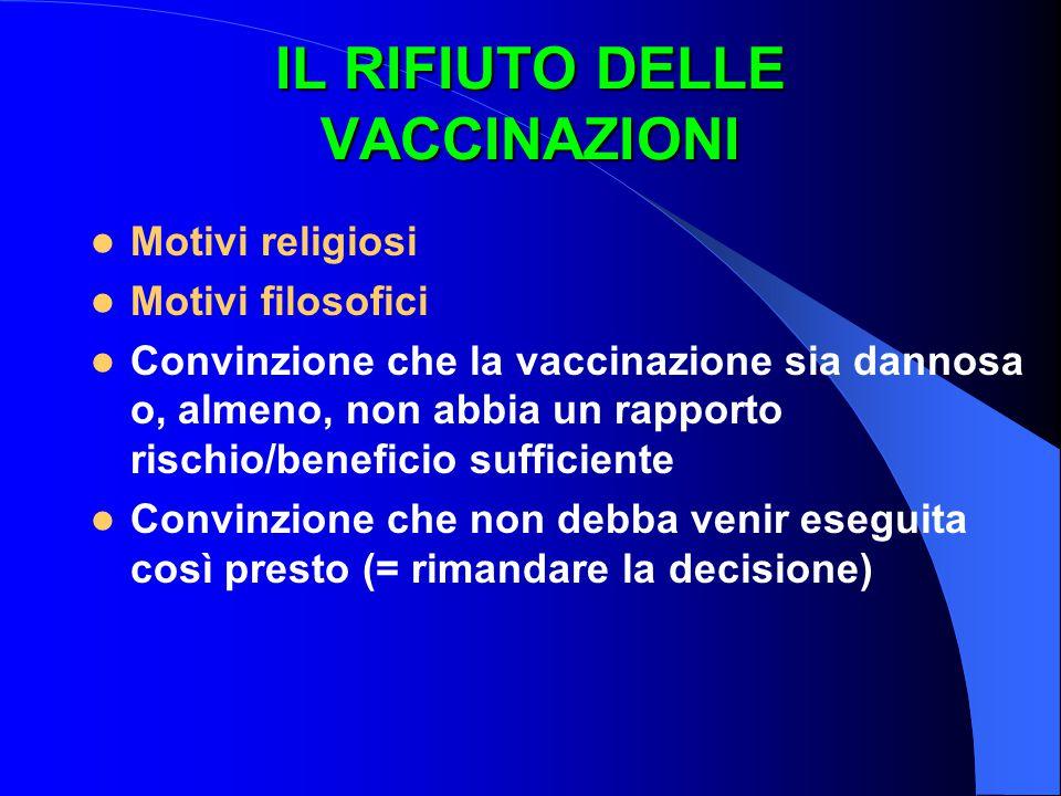 IL RIFIUTO DELLE VACCINAZIONI Motivi religiosi Motivi filosofici Convinzione che la vaccinazione sia dannosa o, almeno, non abbia un rapporto rischio/