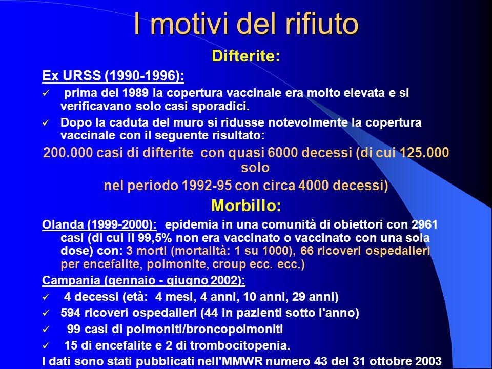 I motivi del rifiuto Difterite: Ex URSS (1990-1996): prima del 1989 la copertura vaccinale era molto elevata e si verificavano solo casi sporadici.
