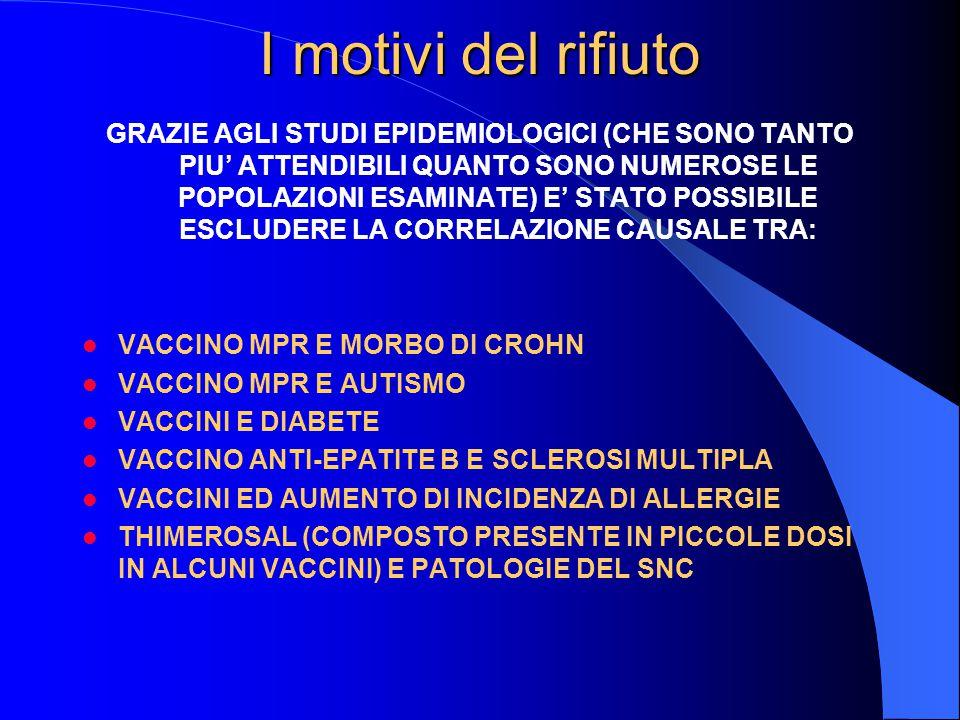 I motivi del rifiuto GRAZIE AGLI STUDI EPIDEMIOLOGICI (CHE SONO TANTO PIU' ATTENDIBILI QUANTO SONO NUMEROSE LE POPOLAZIONI ESAMINATE) E' STATO POSSIBILE ESCLUDERE LA CORRELAZIONE CAUSALE TRA: VACCINO MPR E MORBO DI CROHN VACCINO MPR E AUTISMO VACCINI E DIABETE VACCINO ANTI-EPATITE B E SCLEROSI MULTIPLA VACCINI ED AUMENTO DI INCIDENZA DI ALLERGIE THIMEROSAL (COMPOSTO PRESENTE IN PICCOLE DOSI IN ALCUNI VACCINI) E PATOLOGIE DEL SNC