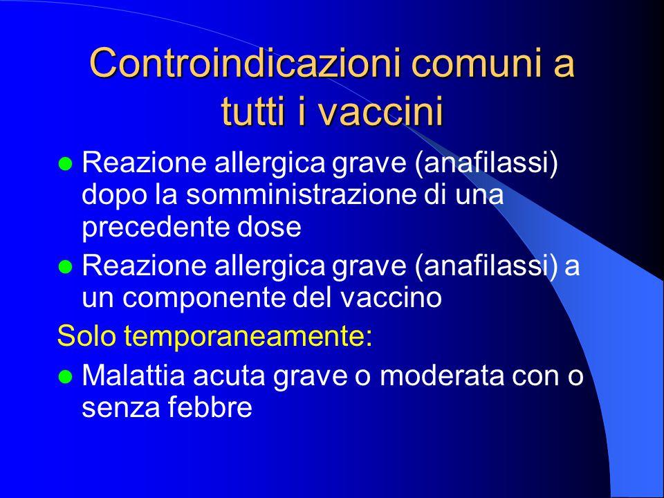 Controindicazioni comuni a tutti i vaccini Reazione allergica grave (anafilassi) dopo la somministrazione di una precedente dose Reazione allergica gr