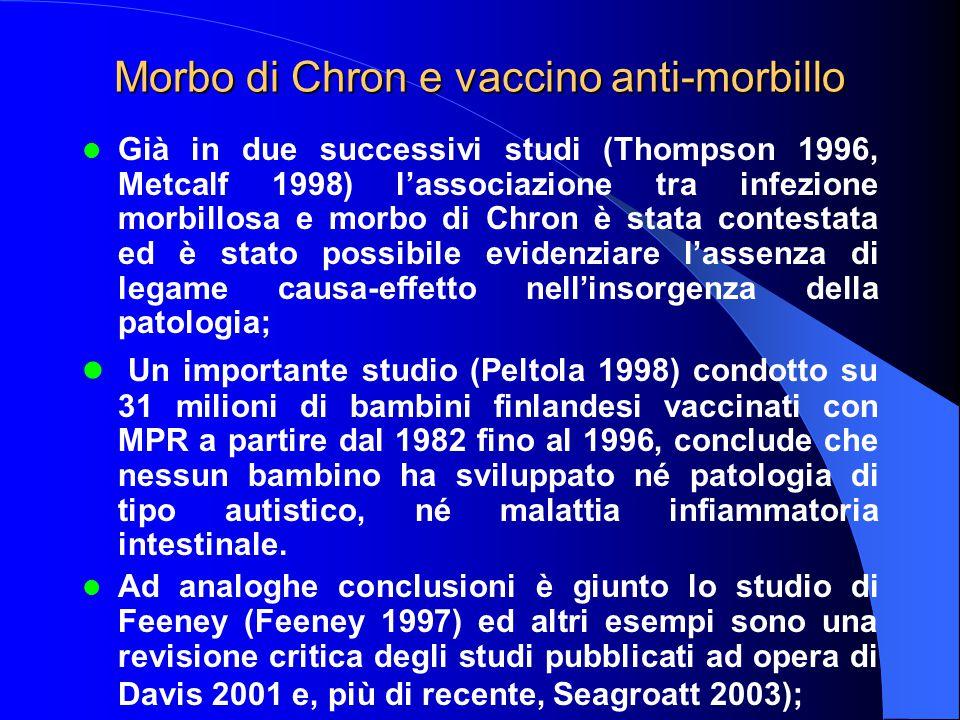 Morbo di Chron e vaccino anti-morbillo Già in due successivi studi (Thompson 1996, Metcalf 1998) l'associazione tra infezione morbillosa e morbo di Ch