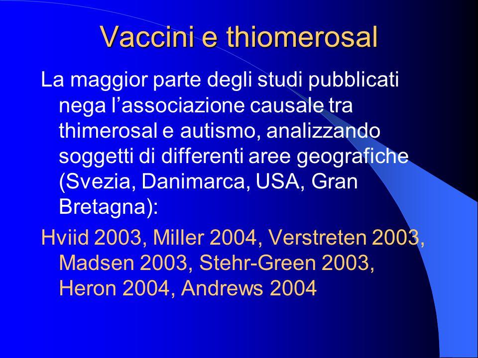 Vaccini e thiomerosal La maggior parte degli studi pubblicati nega l'associazione causale tra thimerosal e autismo, analizzando soggetti di differenti