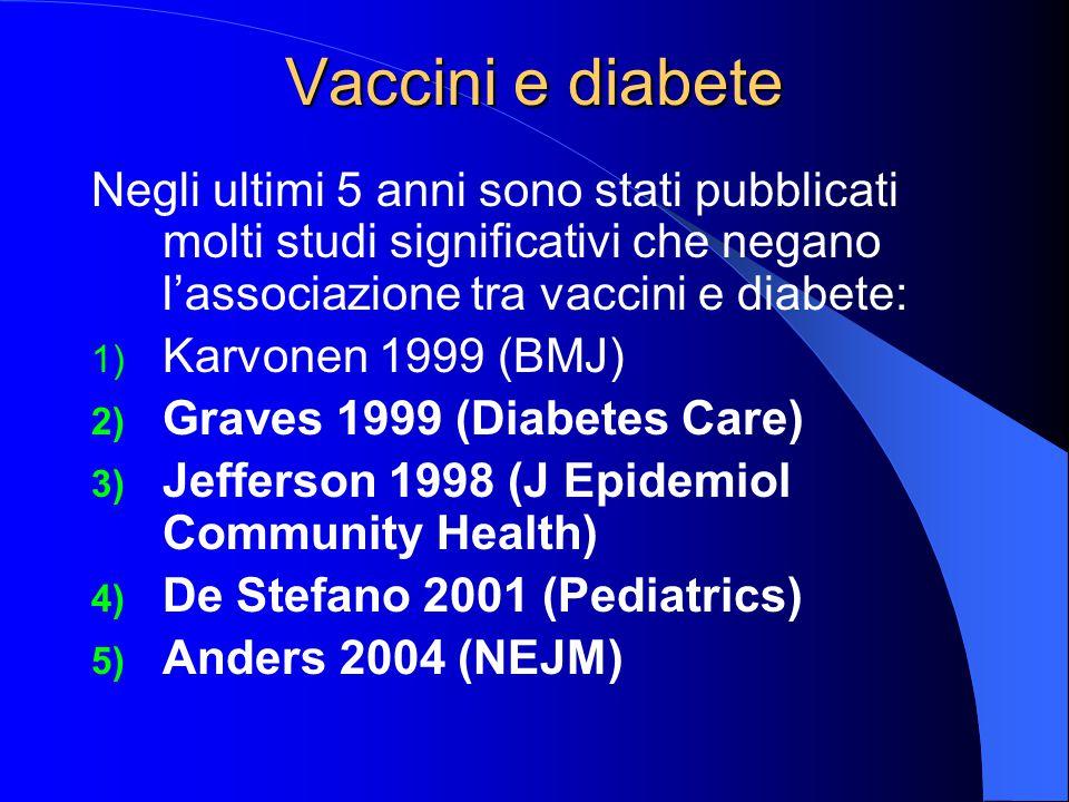 Vaccini e diabete Negli ultimi 5 anni sono stati pubblicati molti studi significativi che negano l'associazione tra vaccini e diabete: 1) Karvonen 1999 (BMJ) 2) Graves 1999 (Diabetes Care) 3) Jefferson 1998 (J Epidemiol Community Health) 4) De Stefano 2001 (Pediatrics) 5) Anders 2004 (NEJM)