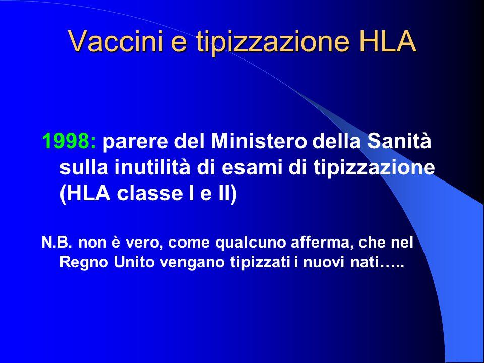 Vaccini e tipizzazione HLA 1998: parere del Ministero della Sanità sulla inutilità di esami di tipizzazione (HLA classe I e II) N.B. non è vero, come