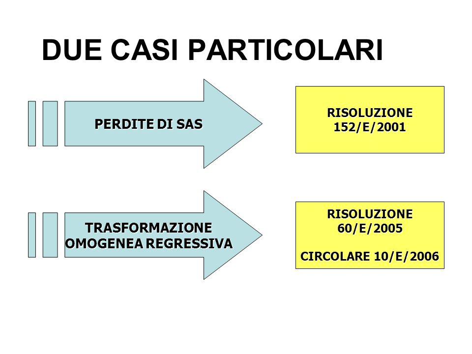 DUE CASI PARTICOLARI PERDITE DI SAS TRASFORMAZIONE OMOGENEA REGRESSIVA RISOLUZIONE152/E/2001 RISOLUZIONE60/E/2005 CIRCOLARE 10/E/2006