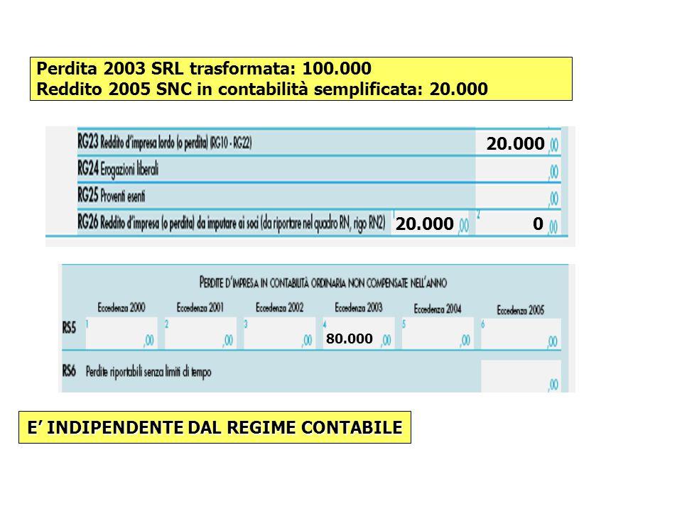 Perdita 2003 SRL trasformata: 100.000 Reddito 2005 SNC in contabilità semplificata: 20.000 20.000 0 80.000 E' INDIPENDENTE DAL REGIME CONTABILE