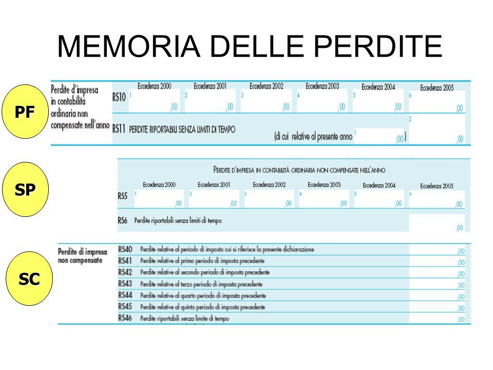 MEMORIA DELLE PERDITE PF SP SC