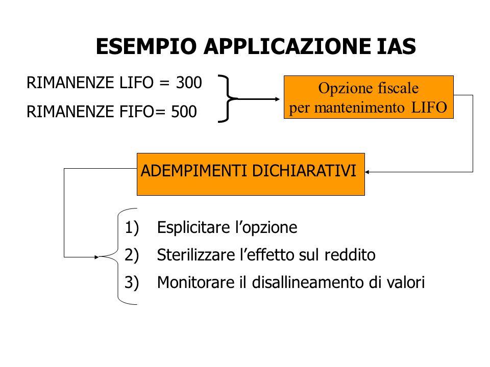 ESEMPIO APPLICAZIONE IAS RIMANENZE LIFO = 300 RIMANENZE FIFO= 500 ADEMPIMENTI DICHIARATIVI 1)Esplicitare l'opzione 2)Sterilizzare l'effetto sul reddito 3)Monitorare il disallineamento di valori Opzione fiscale per mantenimento LIFO