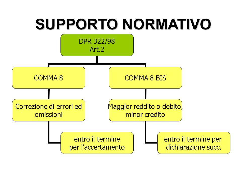 SUPPORTO NORMATIVO DPR 322/98 Art.2 COMMA 8 Correzione di errori ed omissioni entro il termine per l'accertamento COMMA 8 BIS Maggior reddito o debito, minor credito entro il termine per dichiarazione succ.