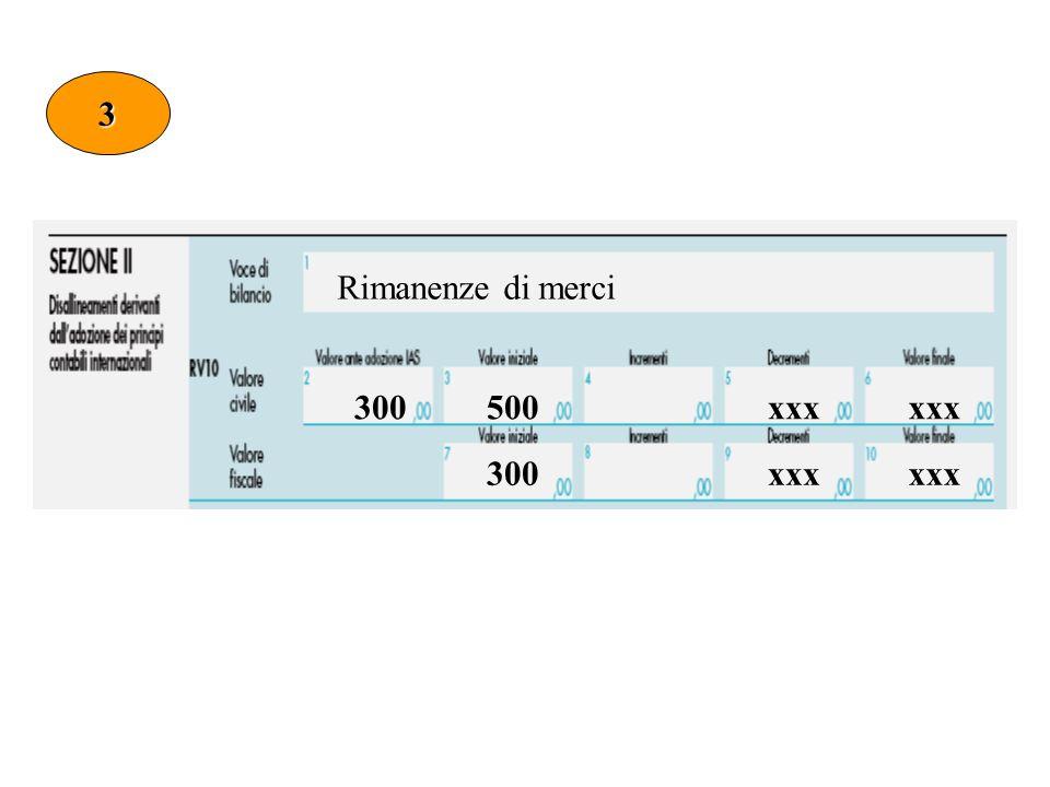 3 Rimanenze di merci 300500xxx 300xxx