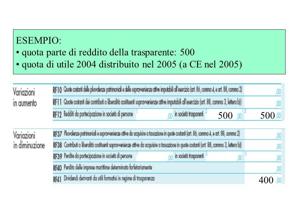 ESEMPIO: quota parte di reddito della trasparente: 500 quota di utile 2004 distribuito nel 2005 (a CE nel 2005) 500 400
