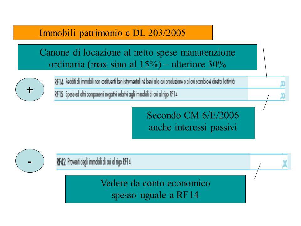 Immobili patrimonio e DL 203/2005 Canone di locazione al netto spese manutenzione ordinaria (max sino al 15%) – ulteriore 30% + - Secondo CM 6/E/2006 anche interessi passivi Vedere da conto economico spesso uguale a RF14