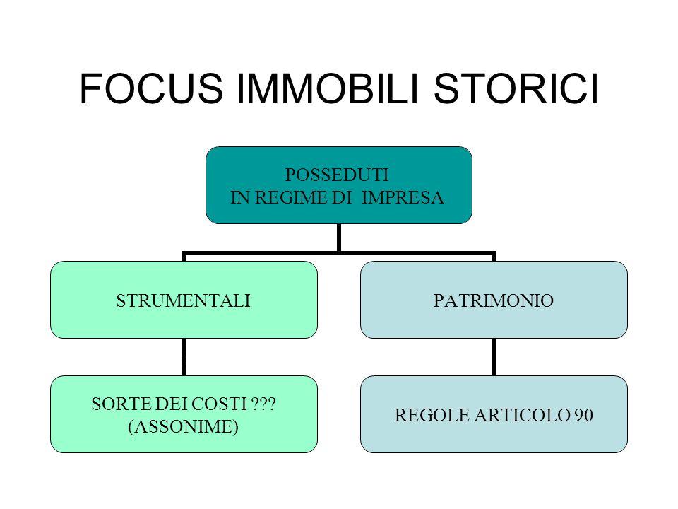 FOCUS IMMOBILI STORICI POSSEDUTI IN REGIME DI IMPRESA STRUMENTALI SORTE DEI COSTI ??.